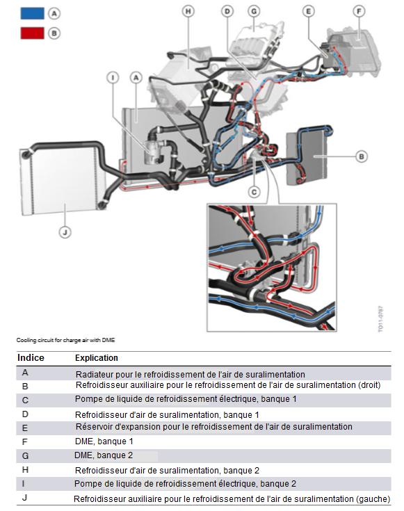 Circuit-de-refroidissement-pour-l-air-de-suralimentation-avec-DME.png