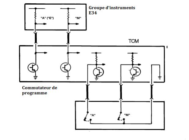 Cluster-d-instruments-3.png
