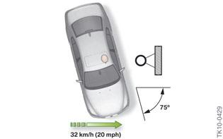 Collision-Laterale-arriere-selon-lUS-NCAP.jpg