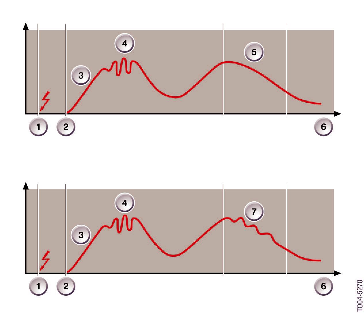 Comparaison-des-courbes-du-courant-ionique-moteur-S85.png