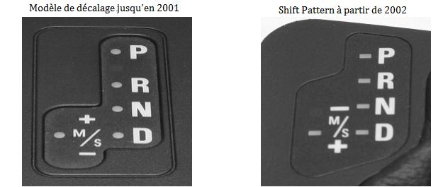 Comparaison-du-systeme-Steptronic-3.png