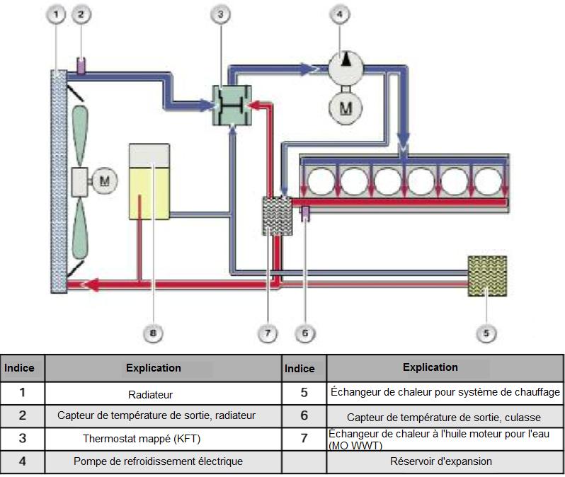 Comparaison-du-systeme-de-refroidissement-Pompe-de-refroidissement-electrique-avec-ceinture1.png