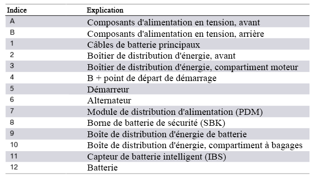 Composants-d-alimentation-en-tension-2.png