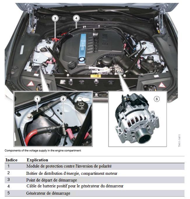 Composants-de-l-alimentation-en-tension-dans-le-compartiment-moteur.jpeg