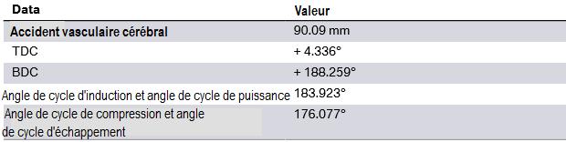 Composants-du-moteur_20171106-1702.png