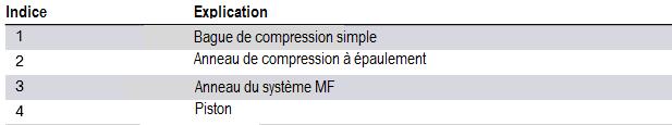 Composants-du-moteur_20171106-1715.png