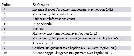 Composants-du-systeme-telephone-2.png