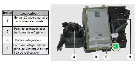 Composants-du-systeme.png