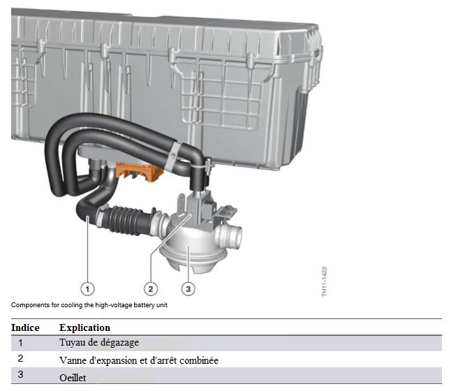 Composants-pour-le-refroidissement-de-l-unite-de-batterie-haute-tension.png