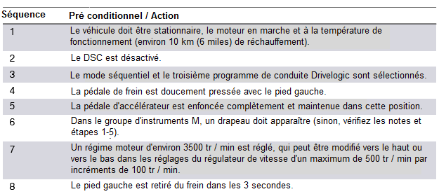 Conditions-prealables-au-mode-de-lancement.png