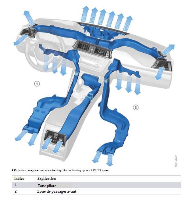 Conduits-d-air-F30-integre-chauffage-automatique-systeme-de-climatisation-IHKA-21-zone.jpeg