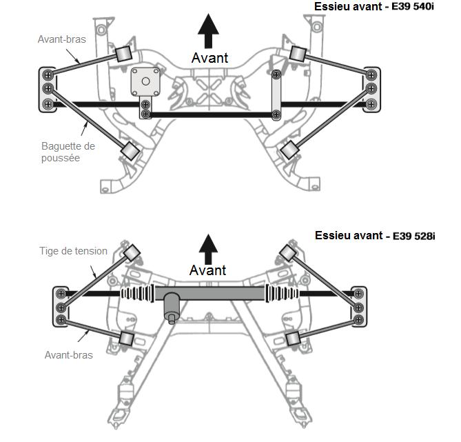 Configurations-a-double-pivot-avant.png