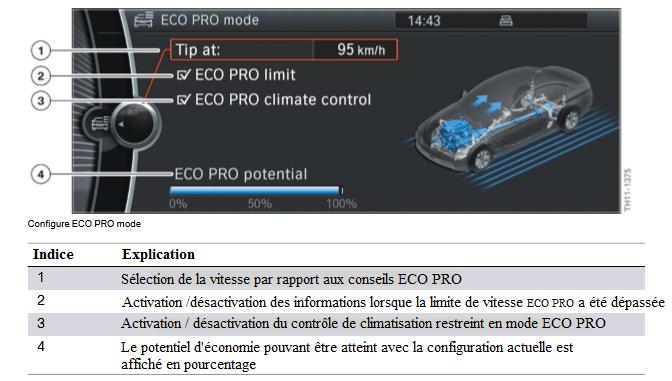 Configurer-le-mode-ECO-PRO.png