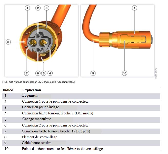 Connecteur-haute-tension-F10H-sur-EME-et-compresseur-A-C-electrique_.png