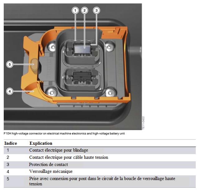 Connecteur-haute-tension-F10H-sur-l-electronique-de-la-machine-electrique-et-l-unite-de-batterie-hau.png
