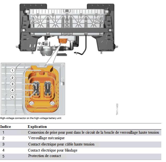 Connecteur-haute-tension-sur-l-unite-de-batterie-haute-tension.png