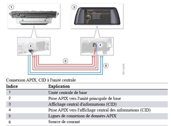 Connexion-APIX-CID-a-l-unite-centrale.png