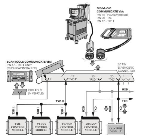 Connexion-a-l-outil-de-numerisation.png