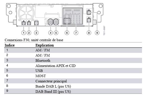 Connexions-F30-unite-centrale-de-base.png