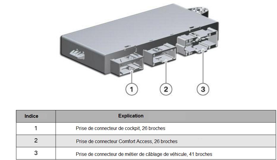 Connexions-du-systeme-d-acces-de-voiture.png