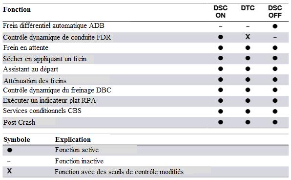 Controle-de-stabilite-de-conduite_20180623-1614.png