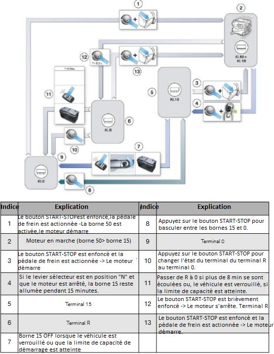 Controle-de-terminal-F0x.png
