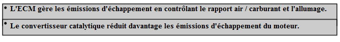 Controle-des-emissions-d-echappement.png
