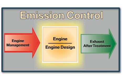 Controle-des-emissions.png
