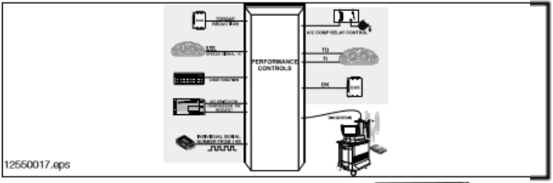 Controles-de-performance.png