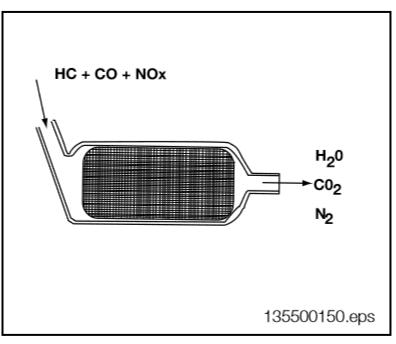 Convertisseur-catalytique-2.png