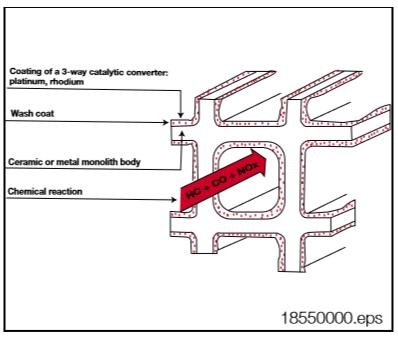 Convertisseur-catalytique_20181005-0431.png