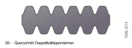 Coupe-transversale-de-courroies-a-double-nervures