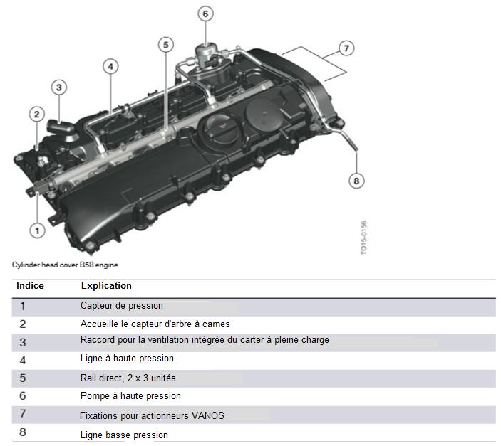 Couvercle-de-culasse-B58-moteur.png