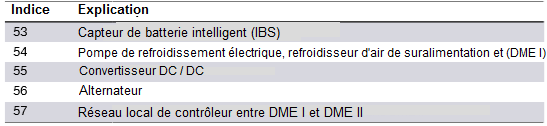 DME-I-schema-de-cablage-MEVD17_2_8-2.png
