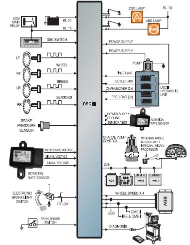 DSC-III-Bosch-5_7-IPO.png