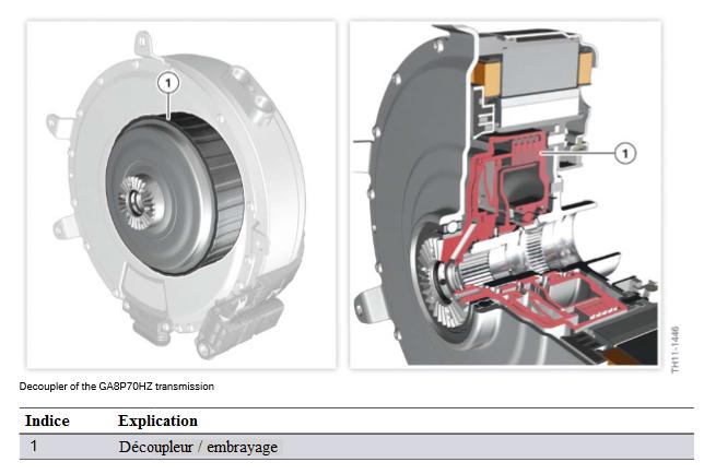 Decoupleur-de-la-transmission-GA8P70HZ.png