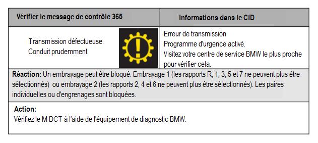 Defauts-de-transmission-interne-2.png