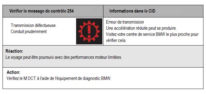 Defauts-de-transmission-interne-3.png