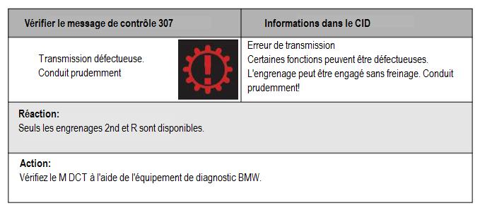 Defauts-de-transmission-interne-4.png