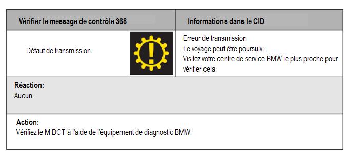 Defauts-de-transmission-interne.png