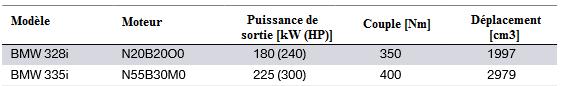 Des-modeles_20180514-1130.png