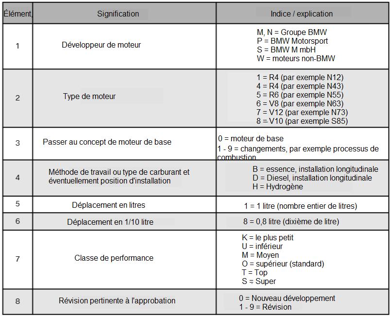 Designation-du-moteur.png
