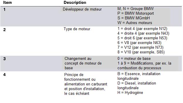 Designation-du-moteur2.png