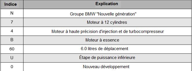Designation-du-moteur_20170912-2028.png