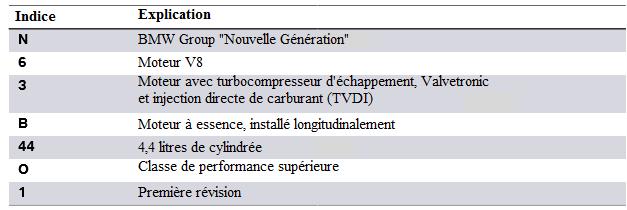 Designation-du-moteur_20180303-1503.png