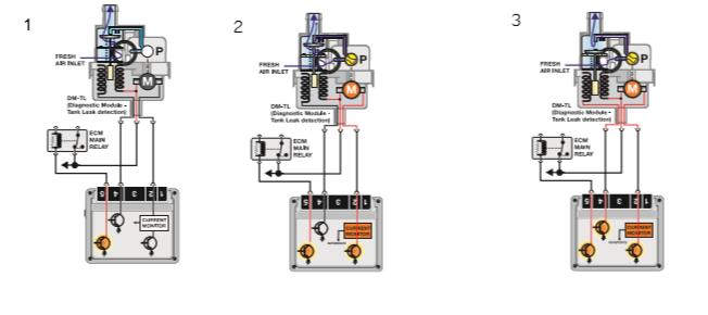 Detection-de-fuite-par-evaporation-DMTL.png