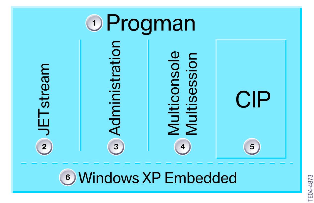Diagnostic-BMW-Plateforme-station-service-logicielle.jpg