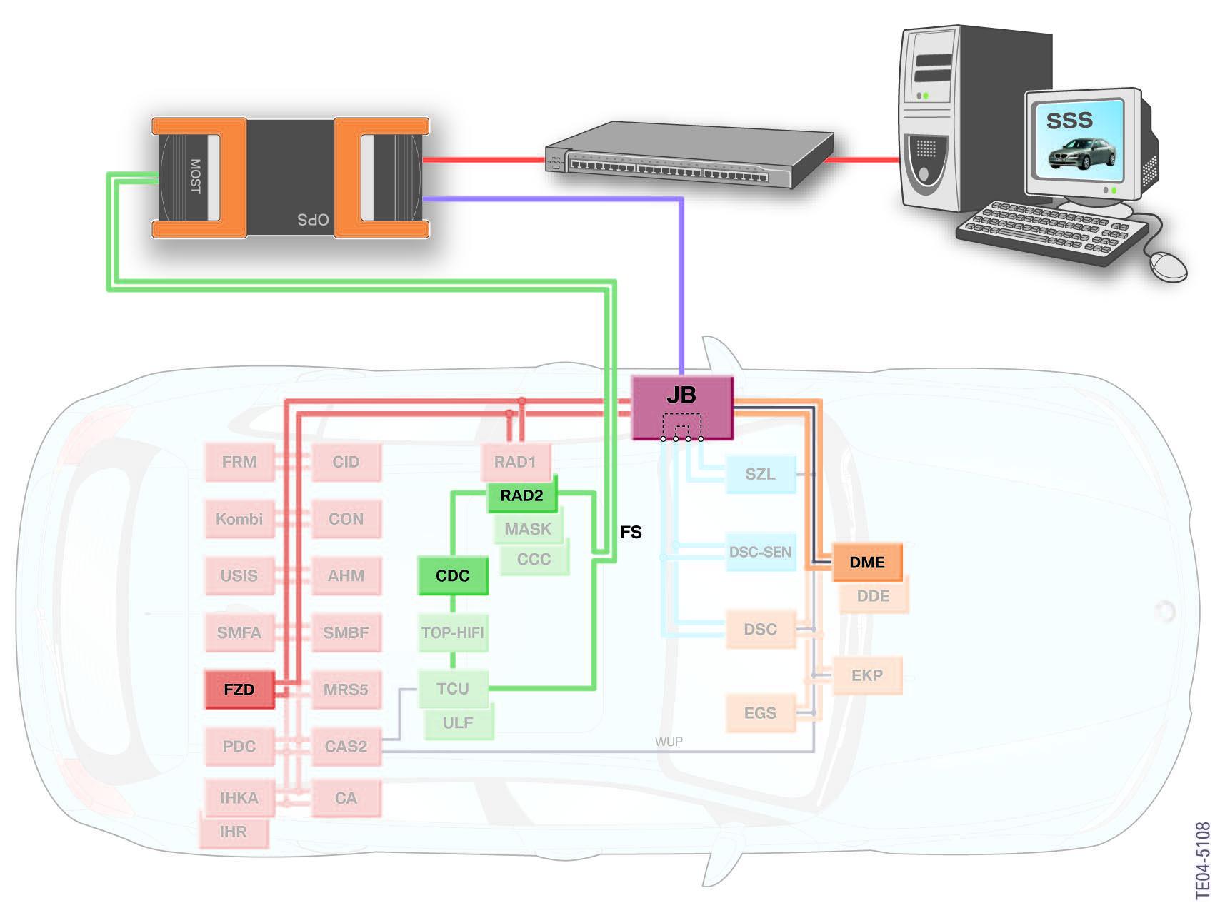 Diagnostic-BMW-flux-de-donnees-dans-le-vehicule-2.jpg