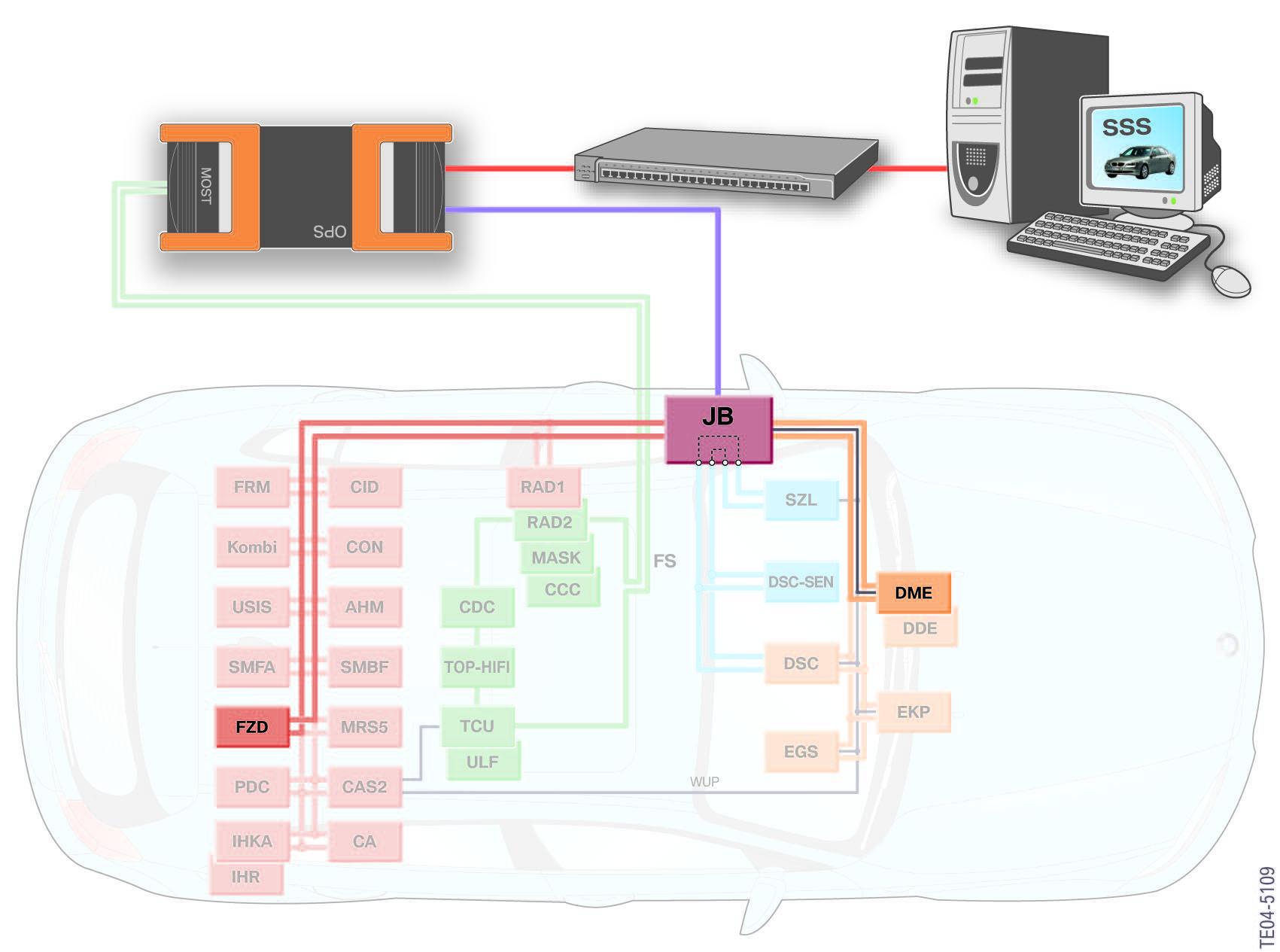 Diagnostic-BMW-flux-de-donnees-dans-le-vehicule-3.jpg
