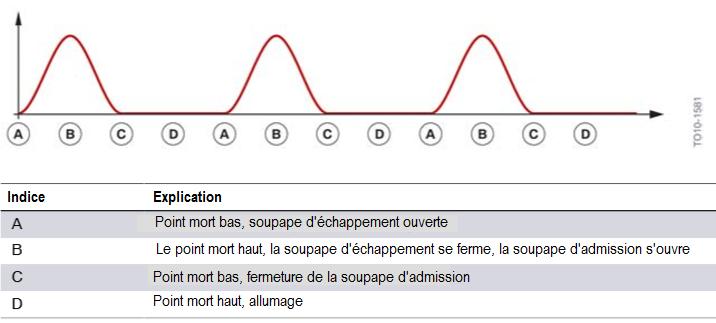 Diagramme-de-pression-dans-l-orifice-d-echappement-avant-le-turbocompresseur-dans-un-moteur-a-1-cyli.png